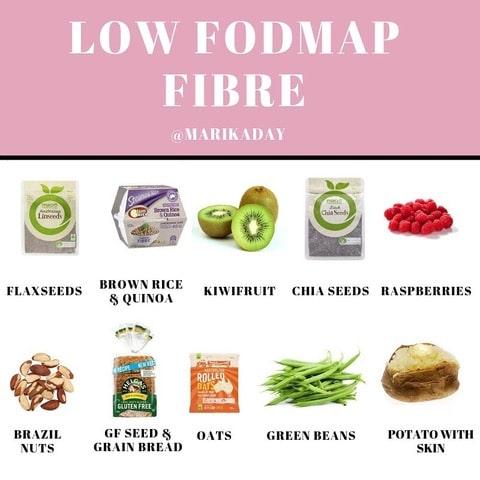 Low FODMAP Fibre Illustration